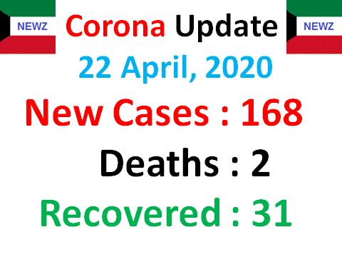 Kuwait Coronavirus Updates April 22