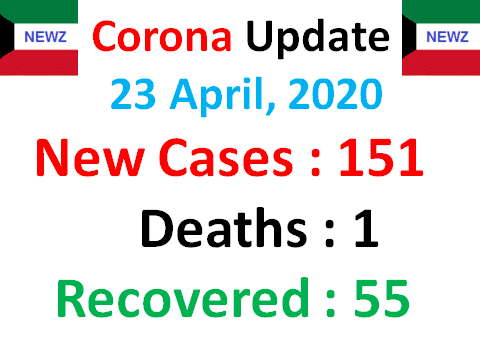 Kuwait Coronavirus Updates April 23