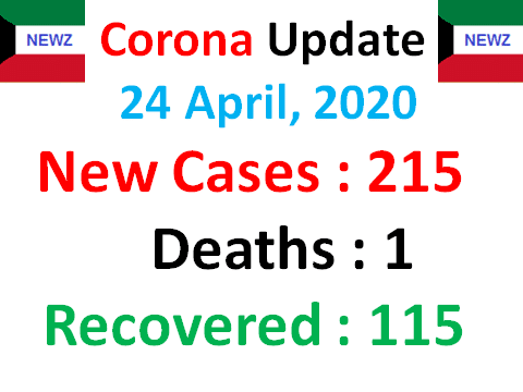 Kuwait Coronavirus Updates April 24
