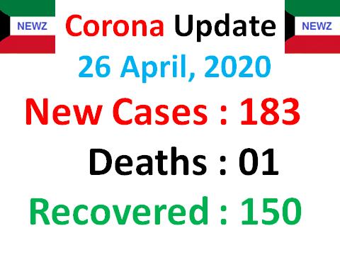 Kuwait Coronavirus Updates April 26