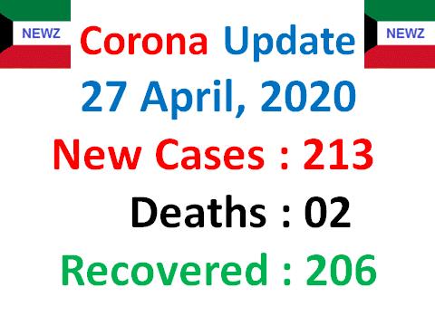 Kuwait Coronavirus Updates April 27