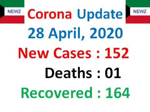 Kuwait Coronavirus Updates April 28