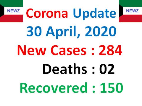 Kuwait Coronavirus Updates April 30