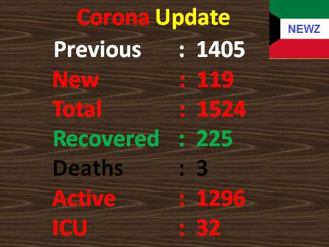 MoH Kuwait Corona