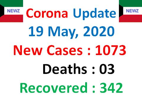 Kuwait Coronavirus Updates May 19