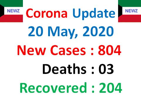 Kuwait Coronavirus Updates May 20