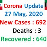 Kuwait Coronavirus Updates May 27