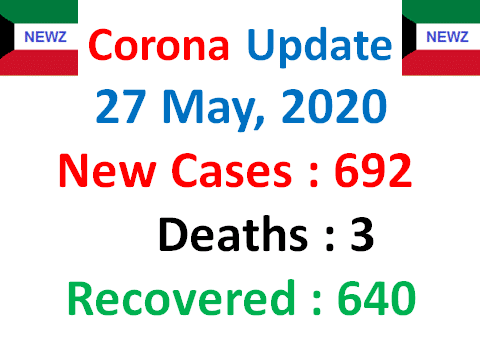 Kuwait Coronavirus Updates May 27, 2020